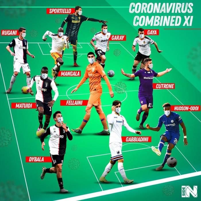Только без новых трансферов: сборная из зараженных коронавирусом футболистов