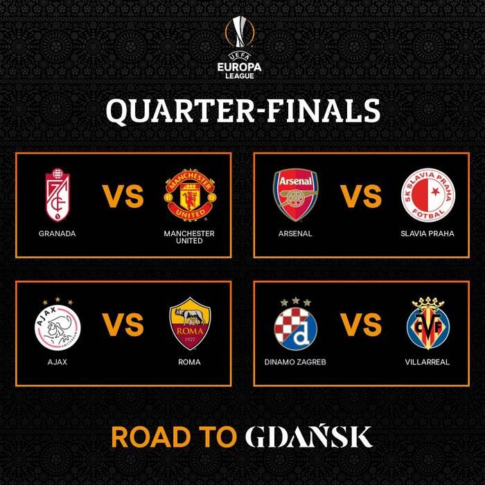 Лига Европы: Стали известны все пары 1/4 и 1/2 финала турнира