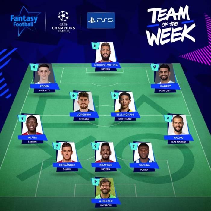 Команда недели Лиги чемпионов