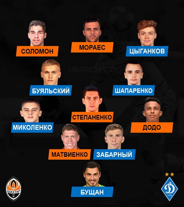 Символический состав из игроков Шахтера и Динамо