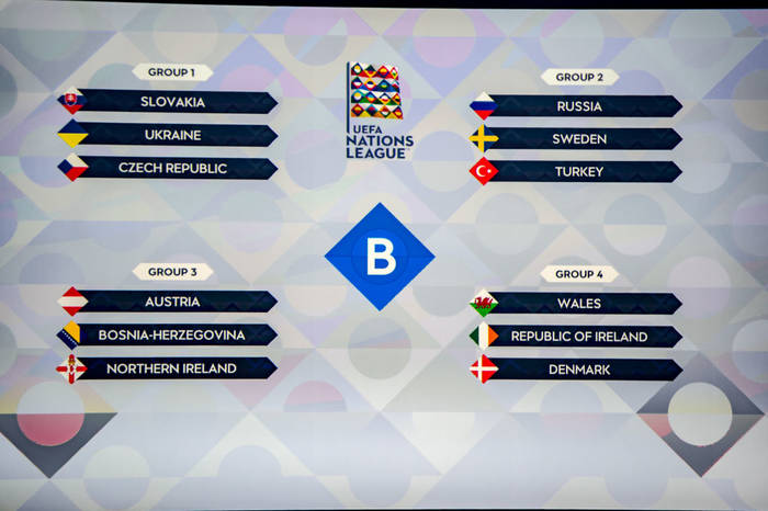 Группы Лиги Наций-2018/19