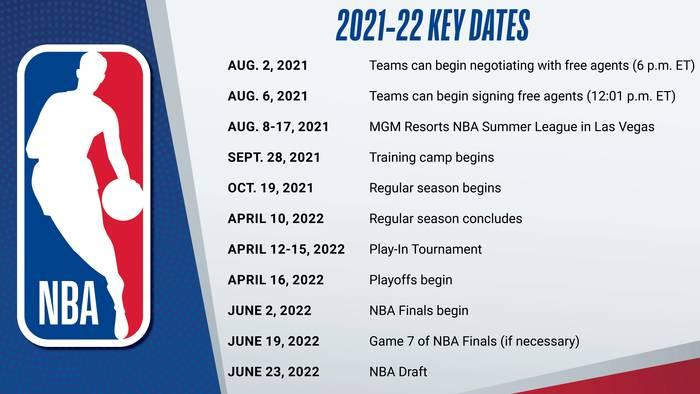 Ключевые даты НБА-2021/22 / twitter.com/NBAPR