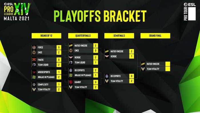 Сетка плей-офф турнира / twitter.com/ESLCS